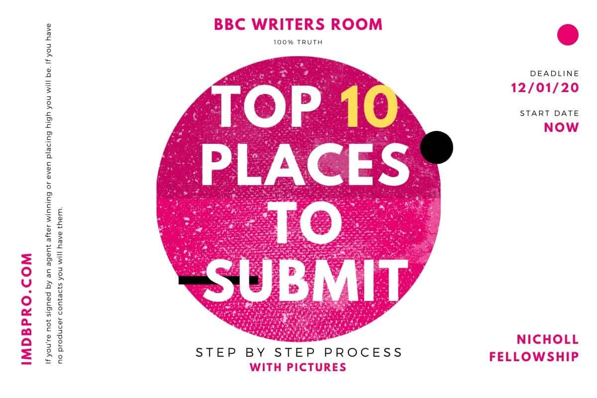 10 Amazing Places to Submit Your Script in (2021)